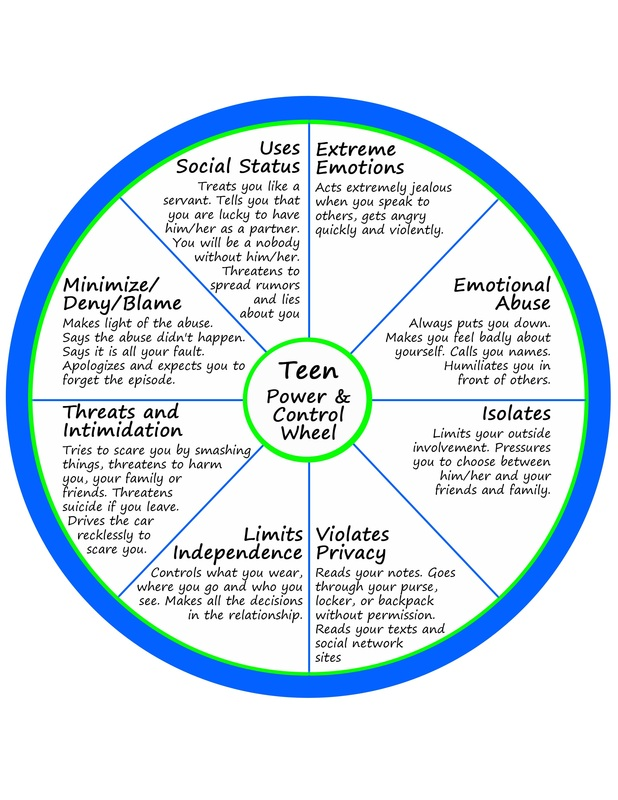 Teen Power and Control Wheel, Abusive Relationships